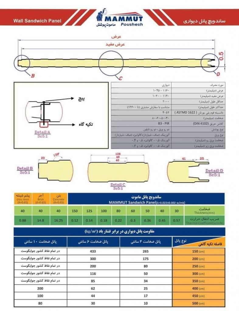 مشخصات ساندویچ پانل دیواری ماموت ، Specifications of Mammoth wall sandwich panel