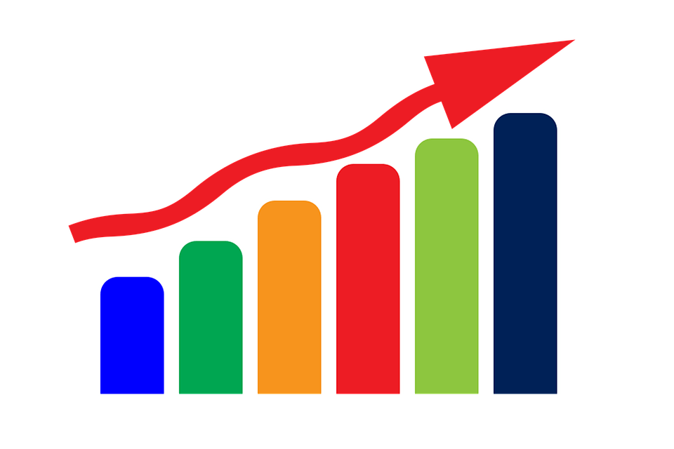 افزایش تولید داخلی